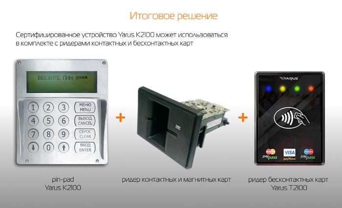 Пример решения на базе POS-терминала «YARUS К2100»
