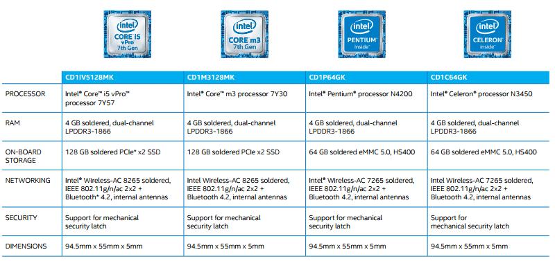 Технические характеристики мини-компьютера Intel Compute Card