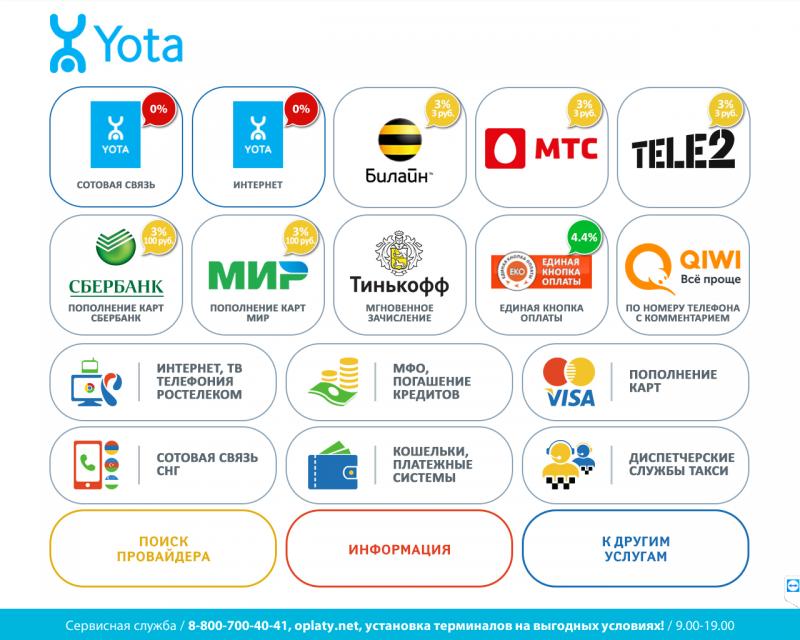 Интерфейс платежного терминала «Франчайзи Yota»