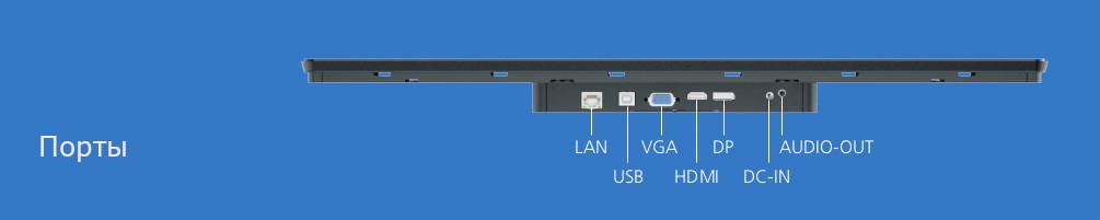 Интерфейсы встраиваемого сенсорного дисплея