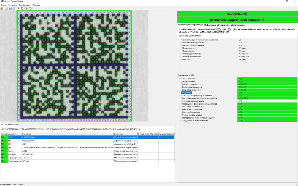 Результаты проверки качества штрих-кода на лекарственных средствах
