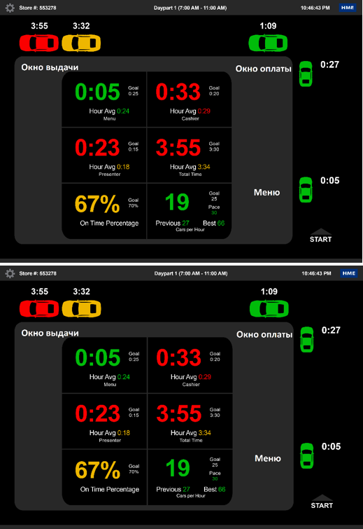 Интерфейс системыконтроля времени«Zoom Drive Thru Timer»