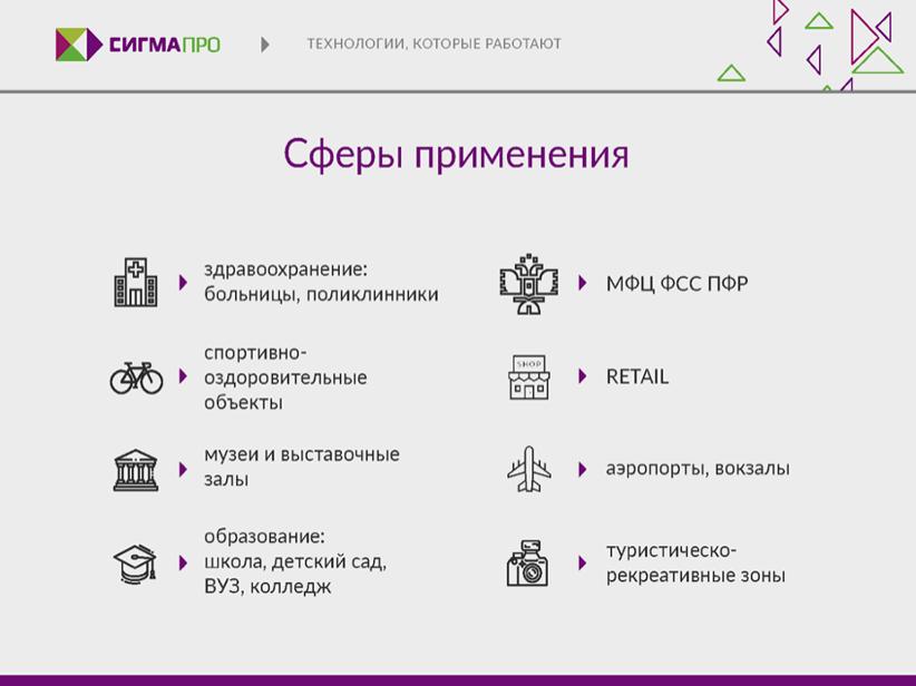 Цифровая платформа СИГМАМЕДИА для проекта «Умный город»