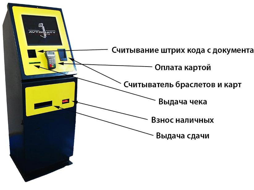 Возможности расчетного терминала с выдачей сдачи